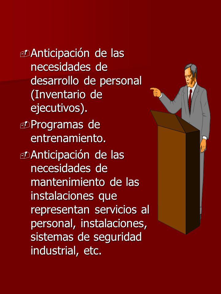 Anticipación de las necesidades de desarrollo de personal (Inventario de ejecutivos).