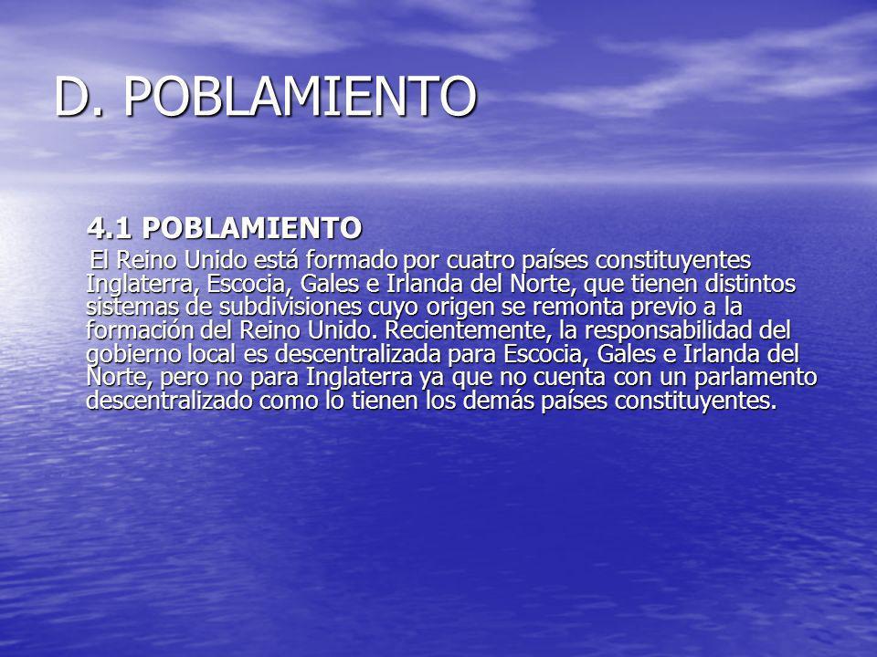 D. POBLAMIENTO 4.1 POBLAMIENTO