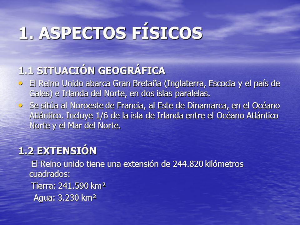 1. ASPECTOS FÍSICOS 1.1 SITUACIÓN GEOGRÁFICA 1.2 EXTENSIÓN