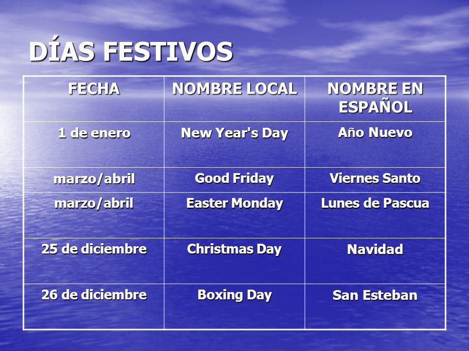 DÍAS FESTIVOS FECHA NOMBRE LOCAL NOMBRE EN ESPAÑOL 1 de enero