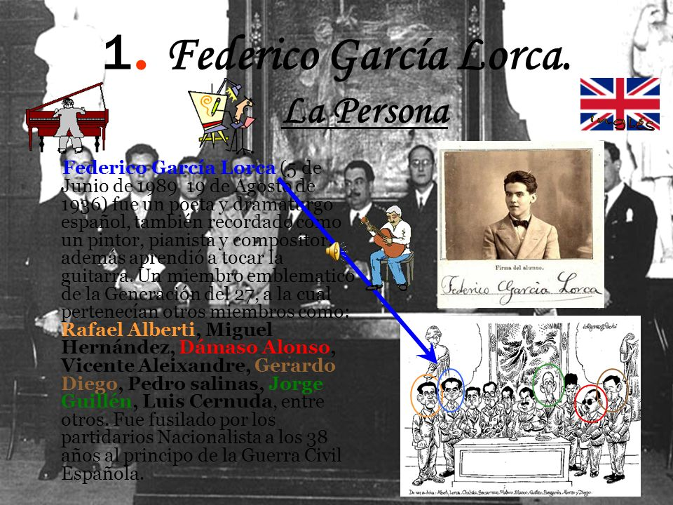 1. Federico García Lorca. La Persona