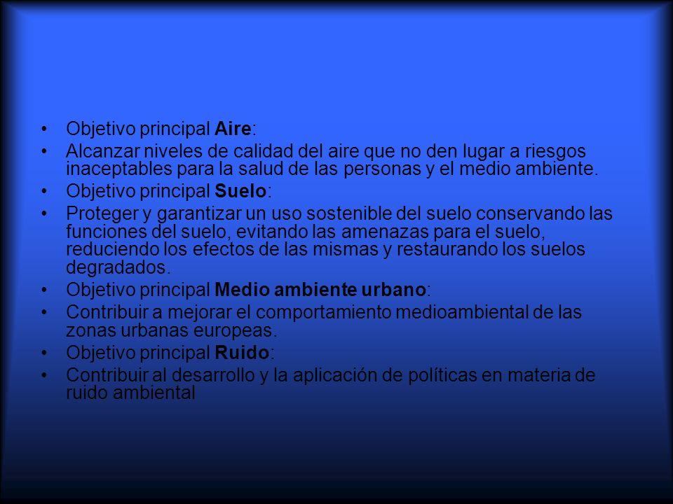 Objetivo principal Aire: