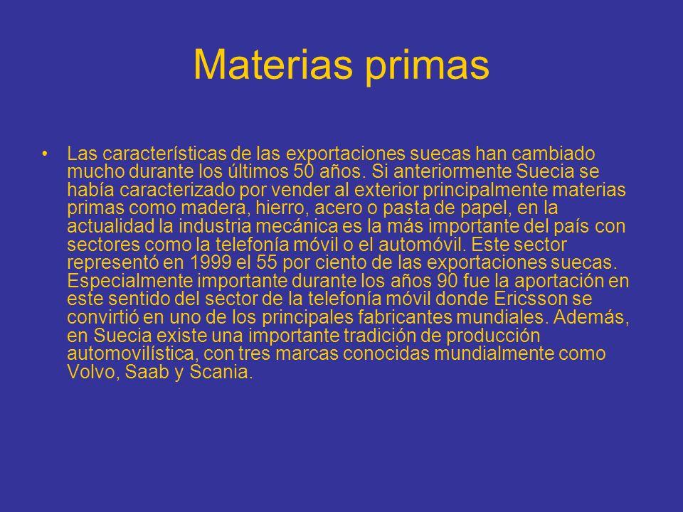 Materias primas
