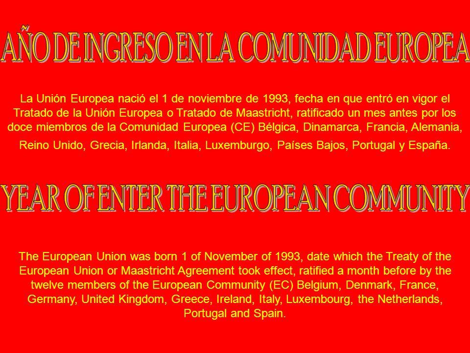 AÑO DE INGRESO EN LA COMUNIDAD EUROPEA