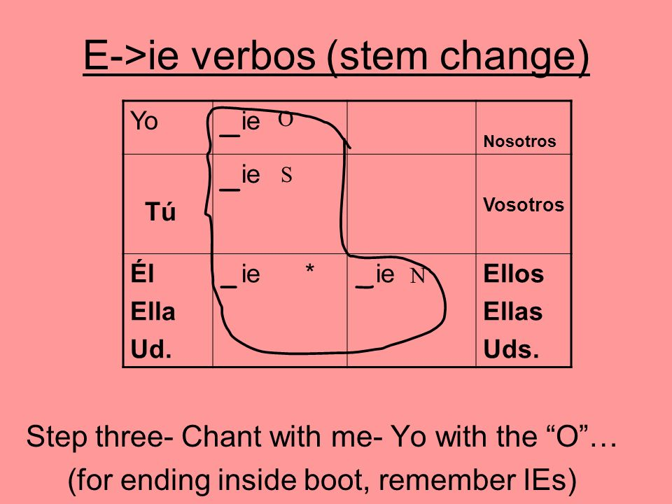 E->ie verbos (stem change)