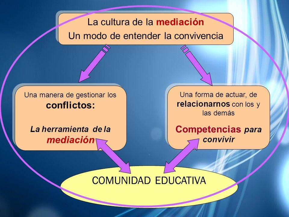 La herramienta de la mediación Competencias para convivir