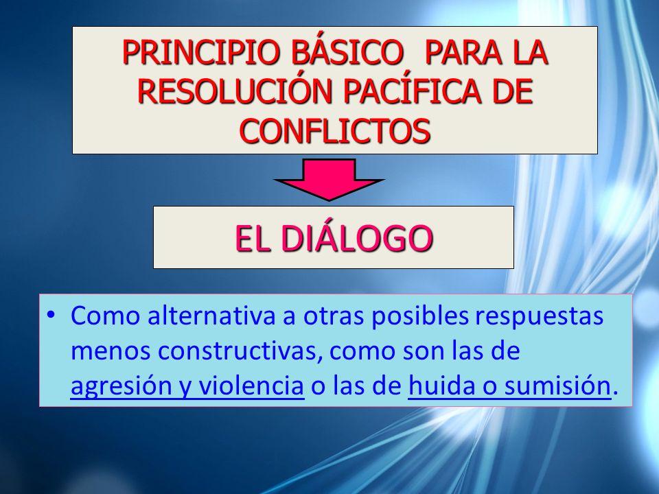 PRINCIPIO BÁSICO PARA LA RESOLUCIÓN PACÍFICA DE CONFLICTOS