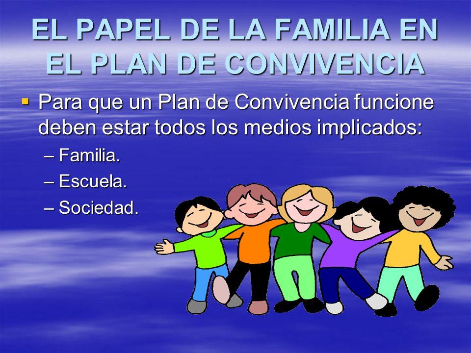 EL PAPEL DE LA FAMILIA EN EL PLAN DE CONVIVENCIA