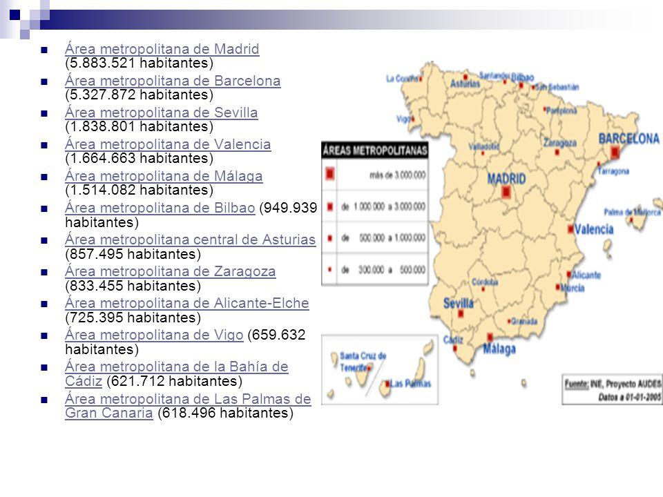 Prezentacja geografia hiszpanii ppt descargar for Rea comunidad de madrid