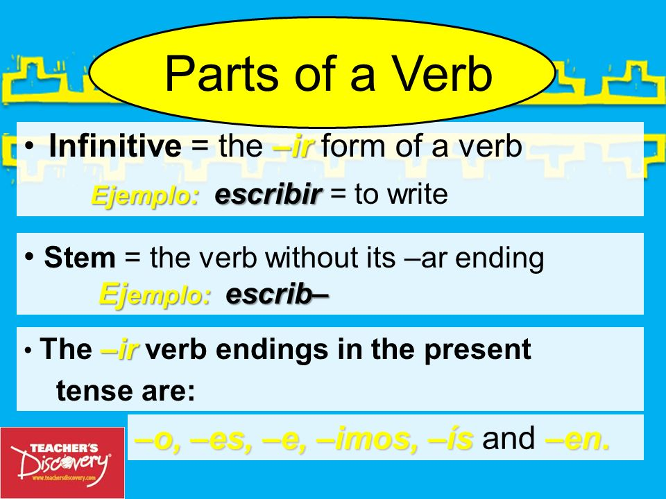 Parts of a Verb Infinitive = the –ir form of a verb