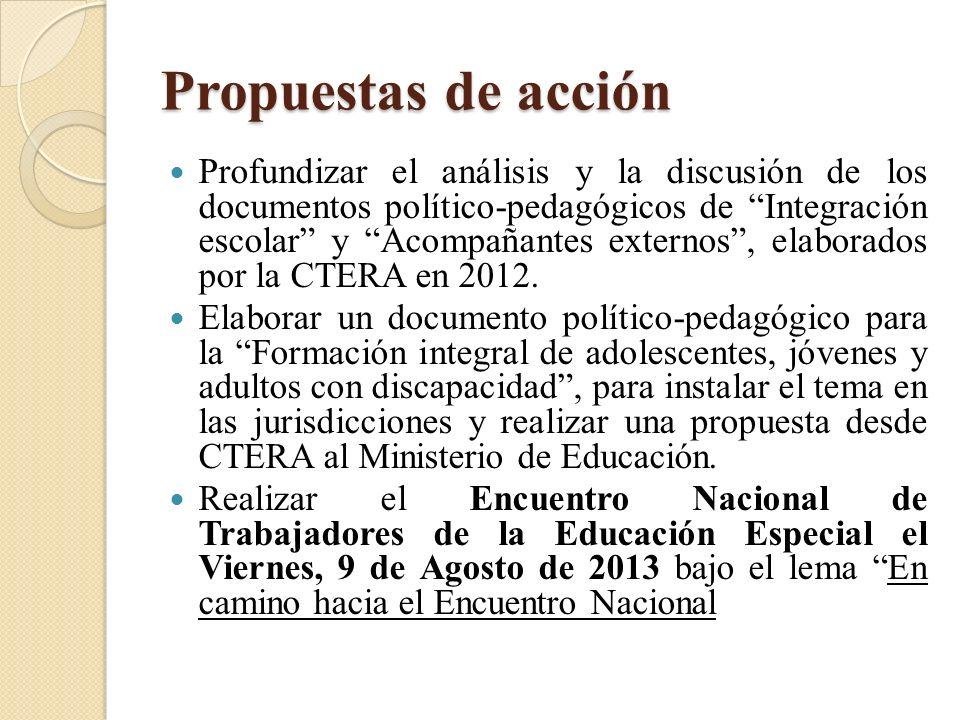 Propuestas de acción