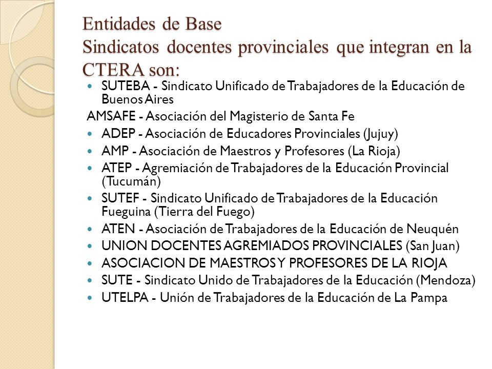 Entidades de Base Sindicatos docentes provinciales que integran en la CTERA son: