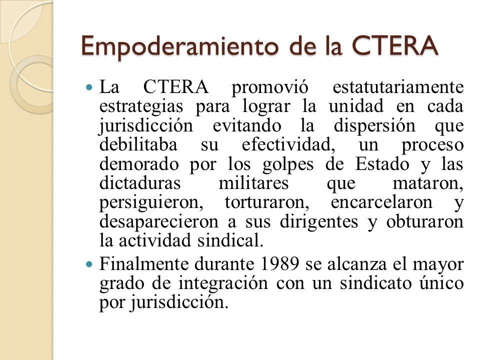 Empoderamiento de la CTERA