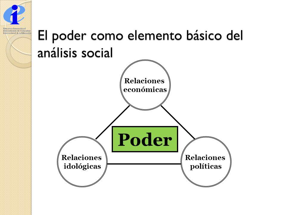 El poder como elemento básico del análisis social