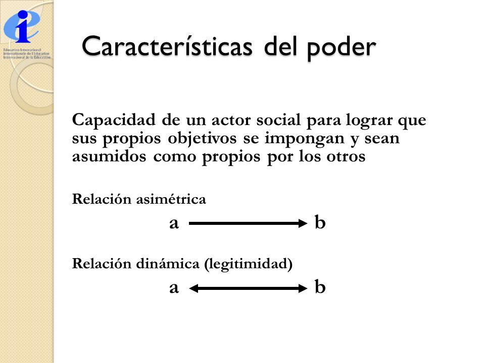 Características del poder