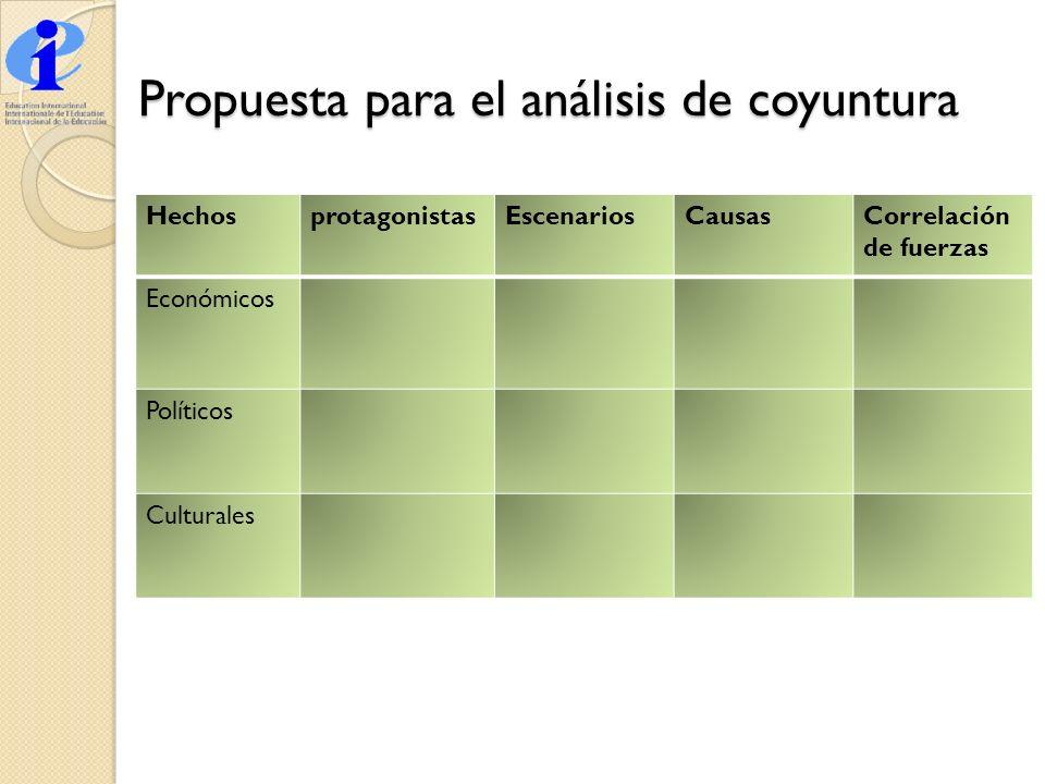 Propuesta para el análisis de coyuntura