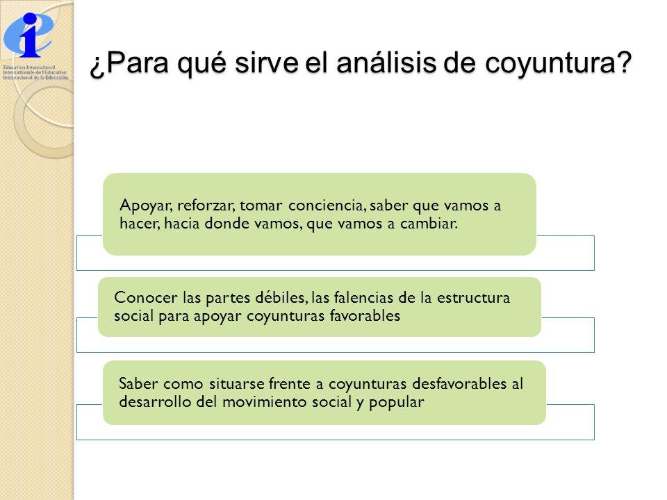 ¿Para qué sirve el análisis de coyuntura