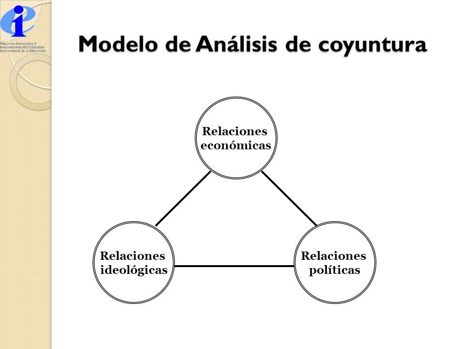 Modelo de Análisis de coyuntura