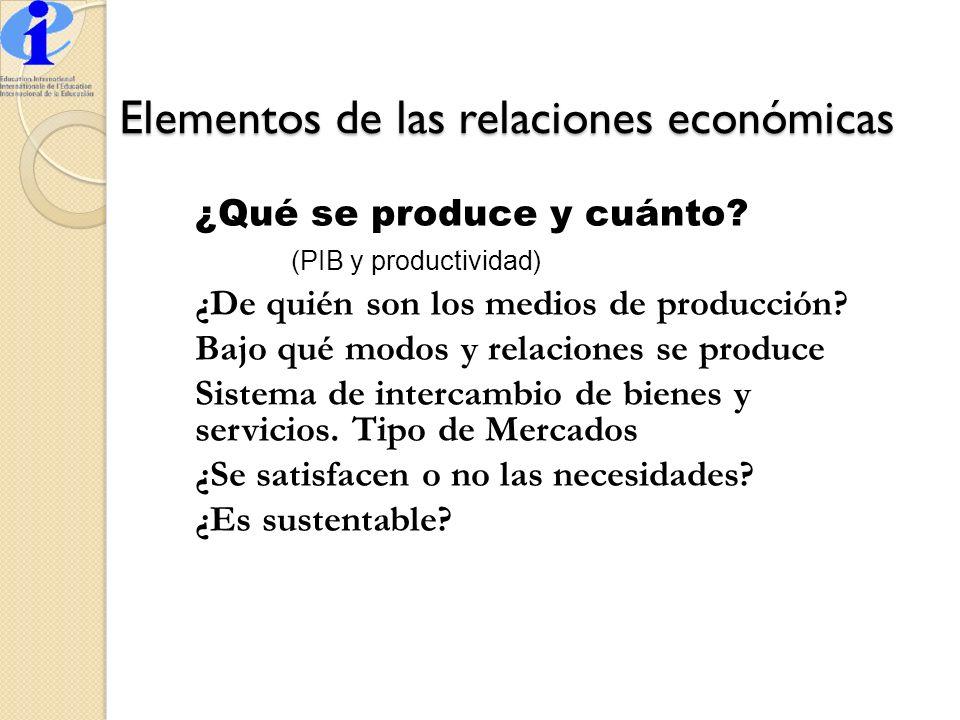 Elementos de las relaciones económicas