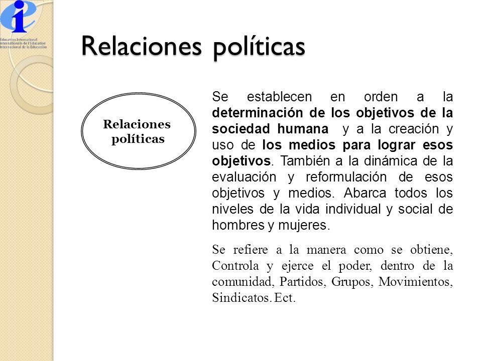 Relaciones políticas