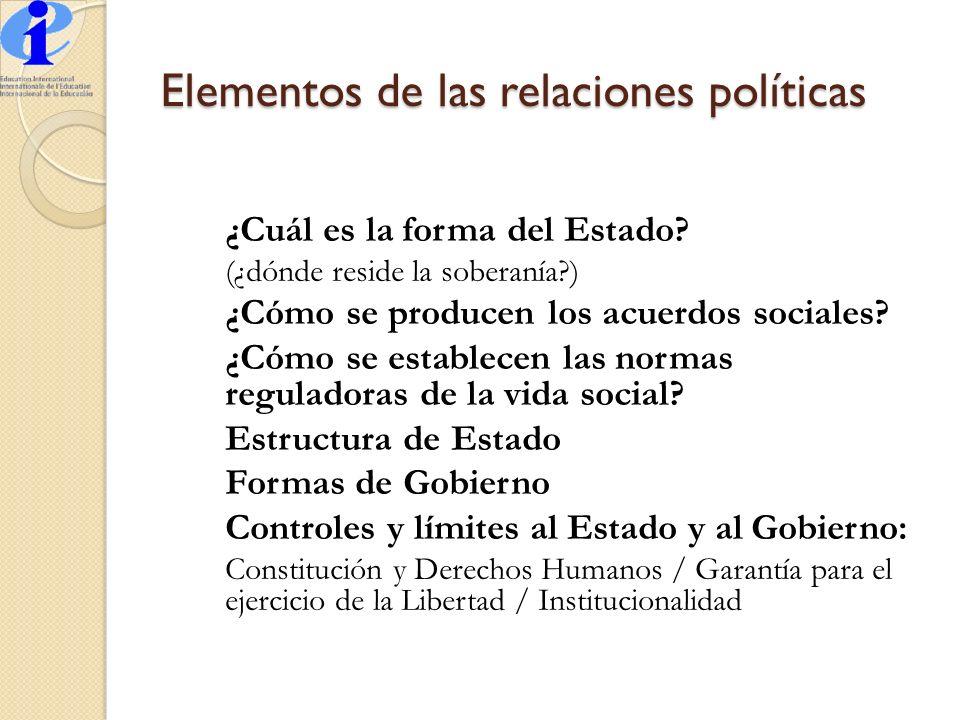 Elementos de las relaciones políticas