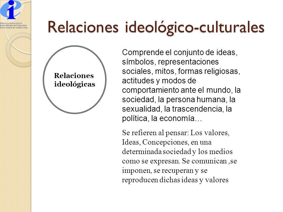 Relaciones ideológico-culturales