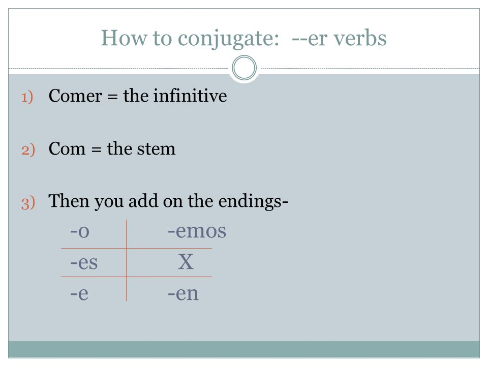 How to conjugate: --er verbs