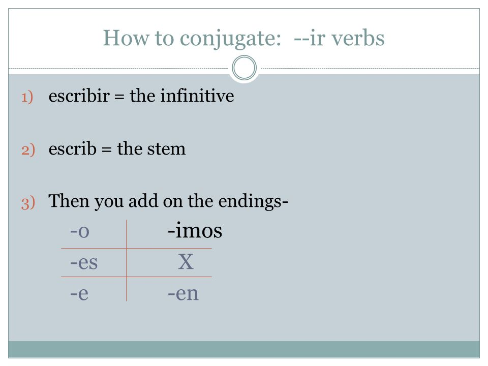 How to conjugate: --ir verbs