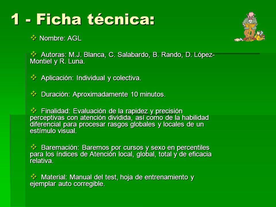 1 - Ficha técnica: Nombre: AGL