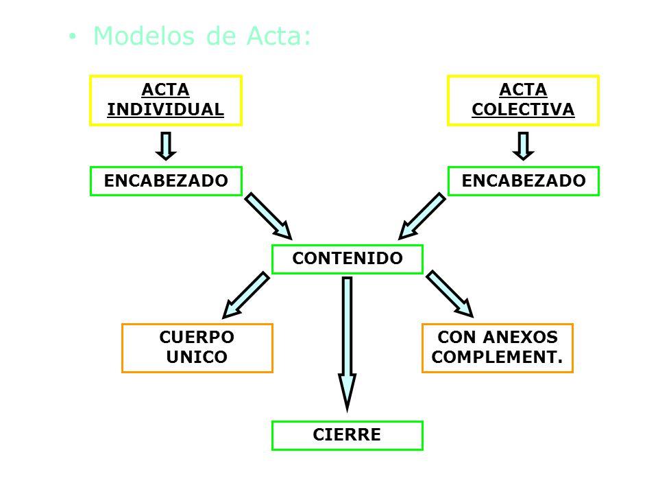Modelos de Acta: ACTA INDIVIDUAL ACTA COLECTIVA ENCABEZADO ENCABEZADO
