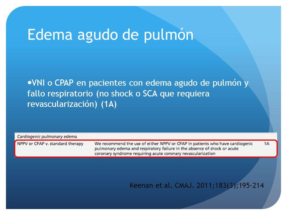 Edema agudo de pulmónVNI o CPAP en pacientes con edema agudo de pulmón y fallo respiratorio (no shock o SCA que requiera revascularización) (1A)