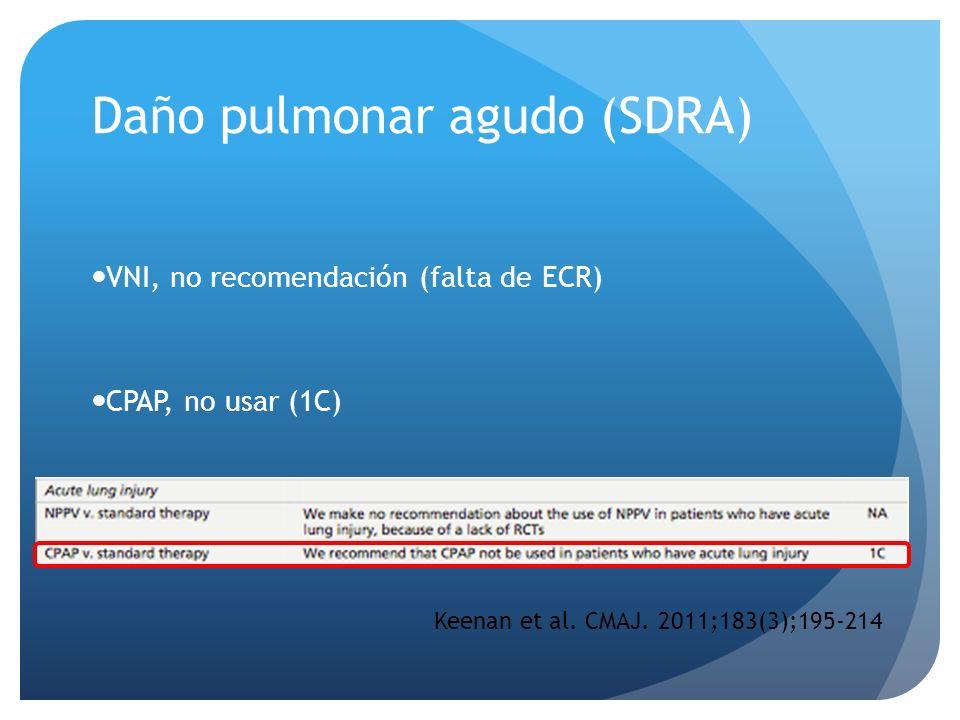 Daño pulmonar agudo (SDRA)