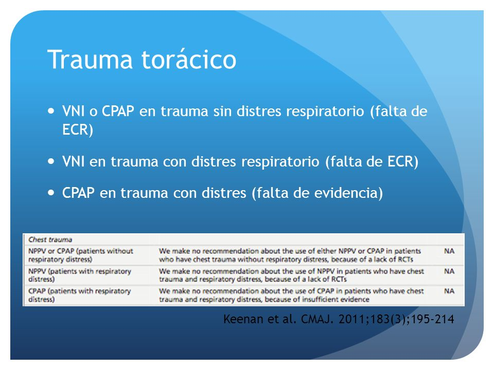 Trauma torácicoVNI o CPAP en trauma sin distres respiratorio (falta de ECR) VNI en trauma con distres respiratorio (falta de ECR)