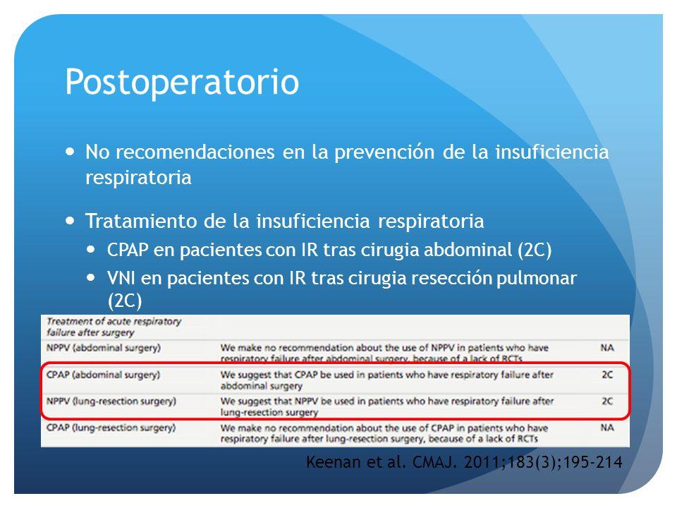 Postoperatorio No recomendaciones en la prevención de la insuficiencia respiratoria. Tratamiento de la insuficiencia respiratoria.