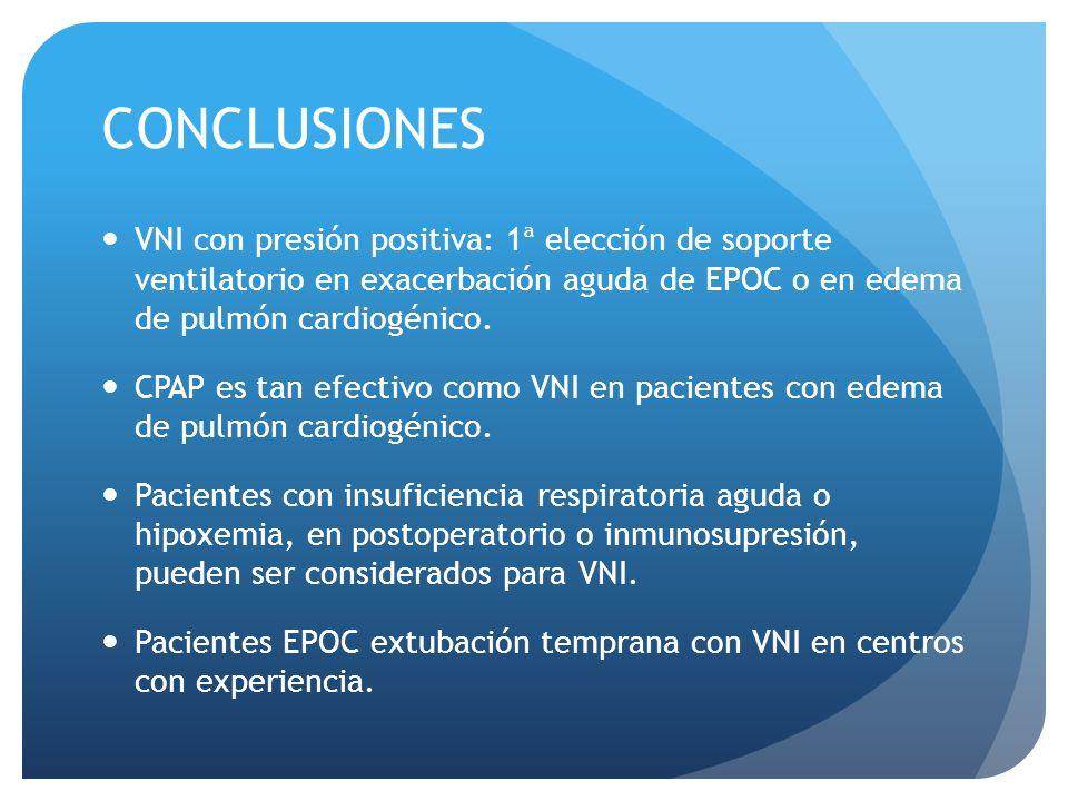 CONCLUSIONES VNI con presión positiva: 1ª elección de soporte ventilatorio en exacerbación aguda de EPOC o en edema de pulmón cardiogénico.