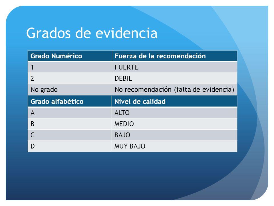 Grados de evidencia Grado Numérico Fuerza de la recomendación 1 FUERTE
