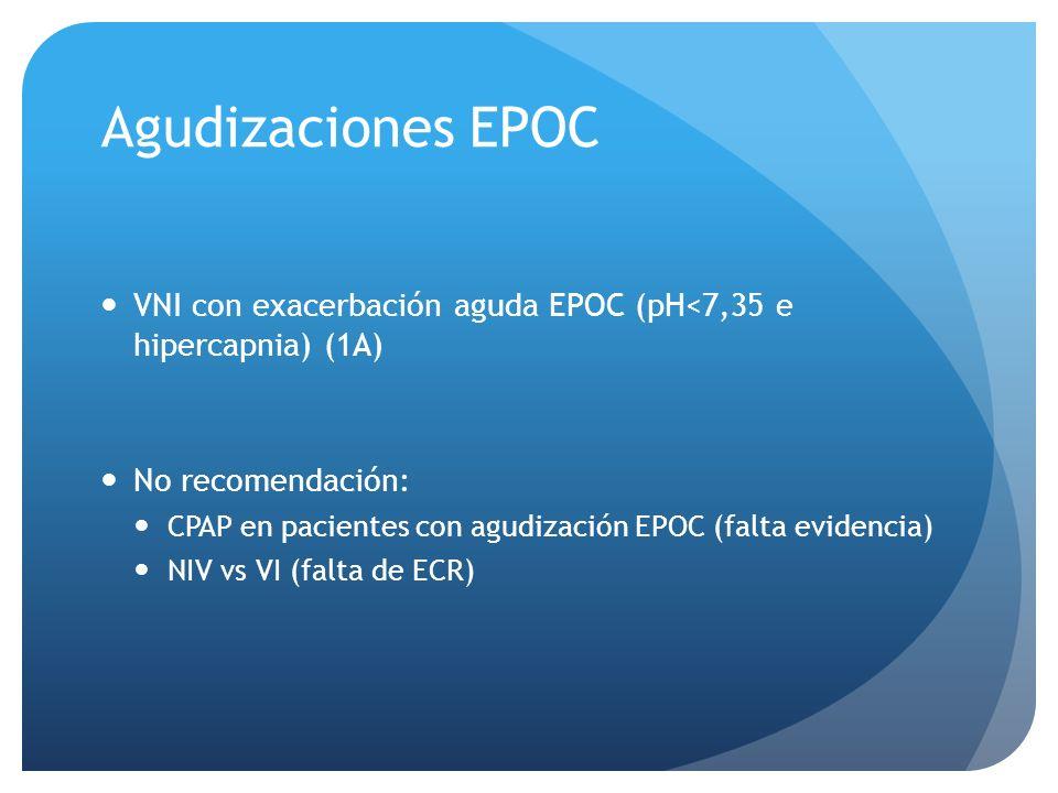 Agudizaciones EPOC VNI con exacerbación aguda EPOC (pH<7,35 e hipercapnia) (1A) No recomendación: