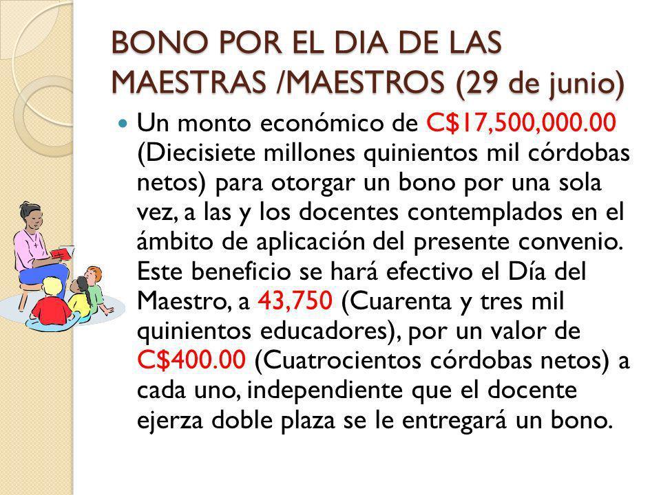 BONO POR EL DIA DE LAS MAESTRAS /MAESTROS (29 de junio)