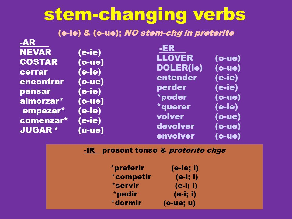 stem-changing verbs (e-ie) & (o-ue); NO stem-chg in preterite -AR