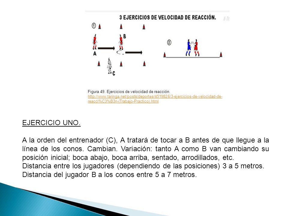 Distancia del jugador B a los conos entre 5 a 7 metros.