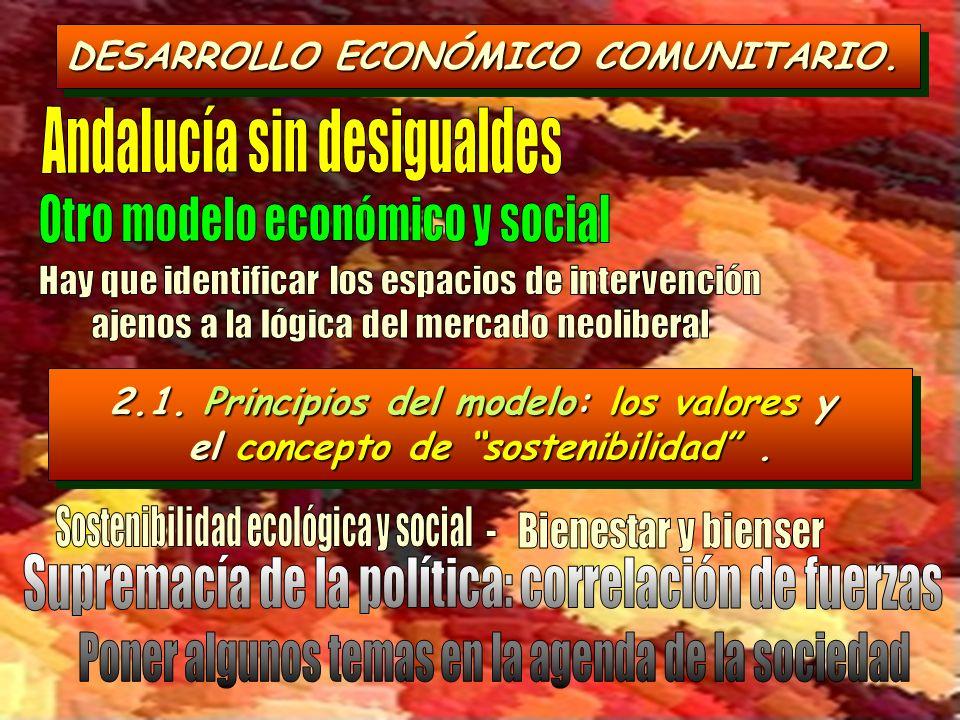 Andalucía sin desigualdes