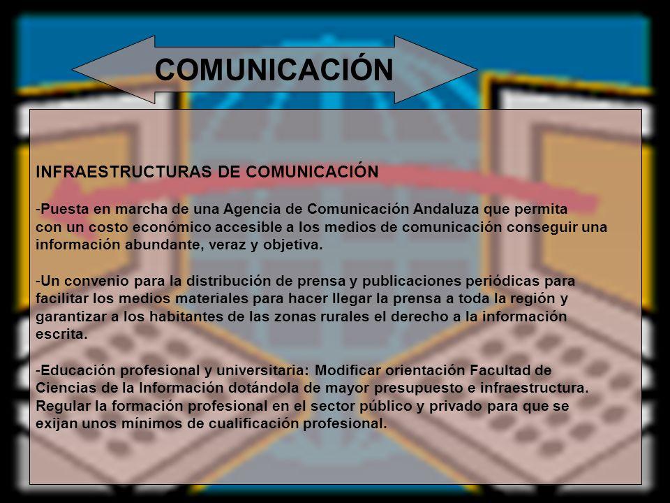 COMUNICACIÓN INFRAESTRUCTURAS DE COMUNICACIÓN