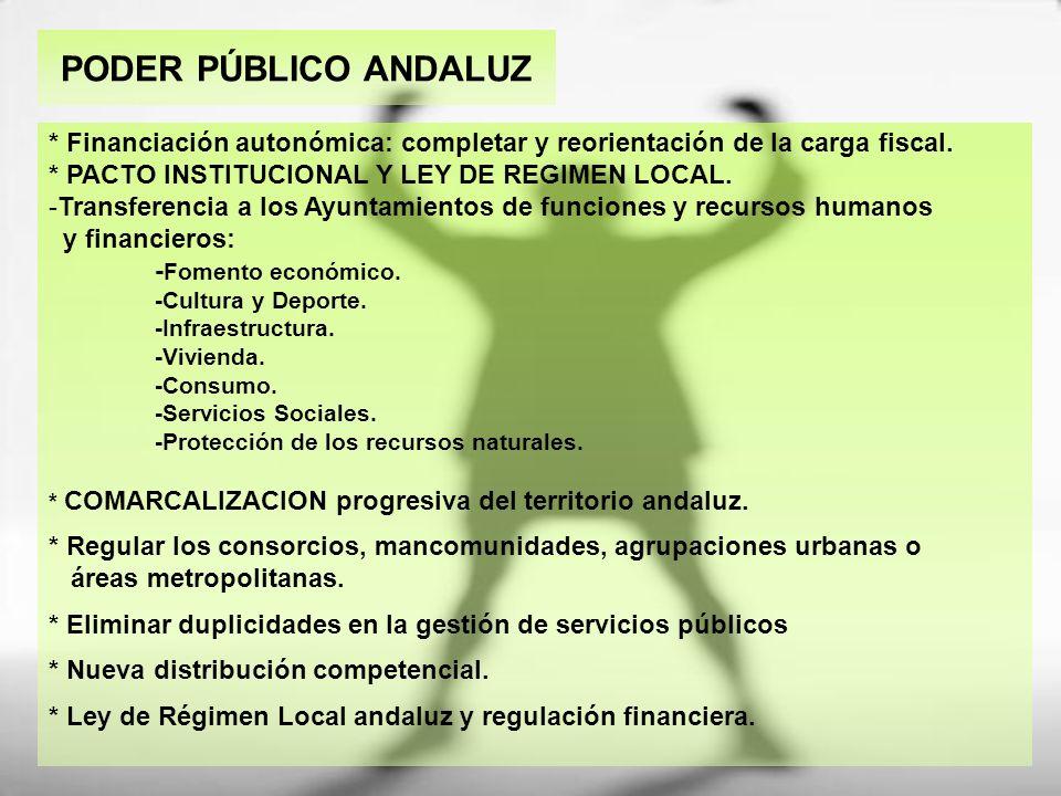 PODER PÚBLICO ANDALUZ * Financiación autonómica: completar y reorientación de la carga fiscal. * PACTO INSTITUCIONAL Y LEY DE REGIMEN LOCAL.