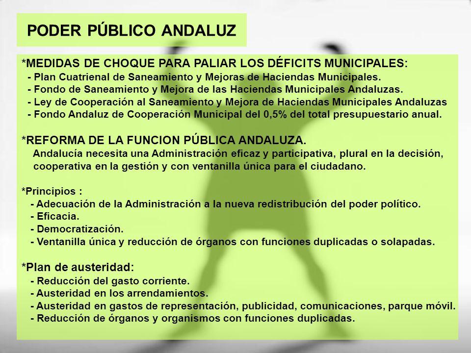 PODER PÚBLICO ANDALUZ*MEDIDAS DE CHOQUE PARA PALIAR LOS DÉFICITS MUNICIPALES: - Plan Cuatrienal de Saneamiento y Mejoras de Haciendas Municipales.