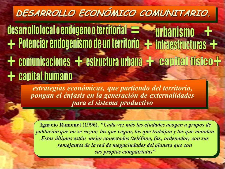 + + + + + + + + + DESARROLLO ECONÓMICO COMUNITARIO. =