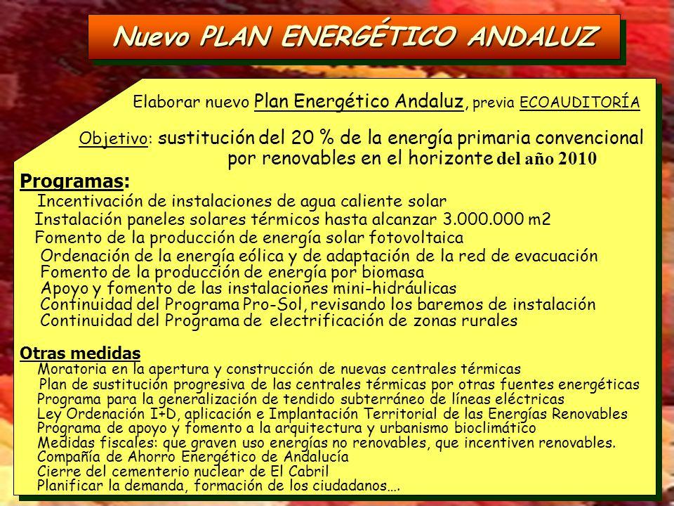 Nuevo PLAN ENERGÉTICO ANDALUZ