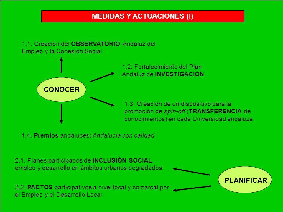 MEDIDAS Y ACTUACIONES (I)