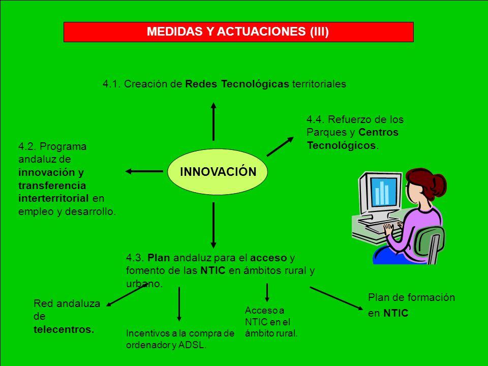 MEDIDAS Y ACTUACIONES (III)