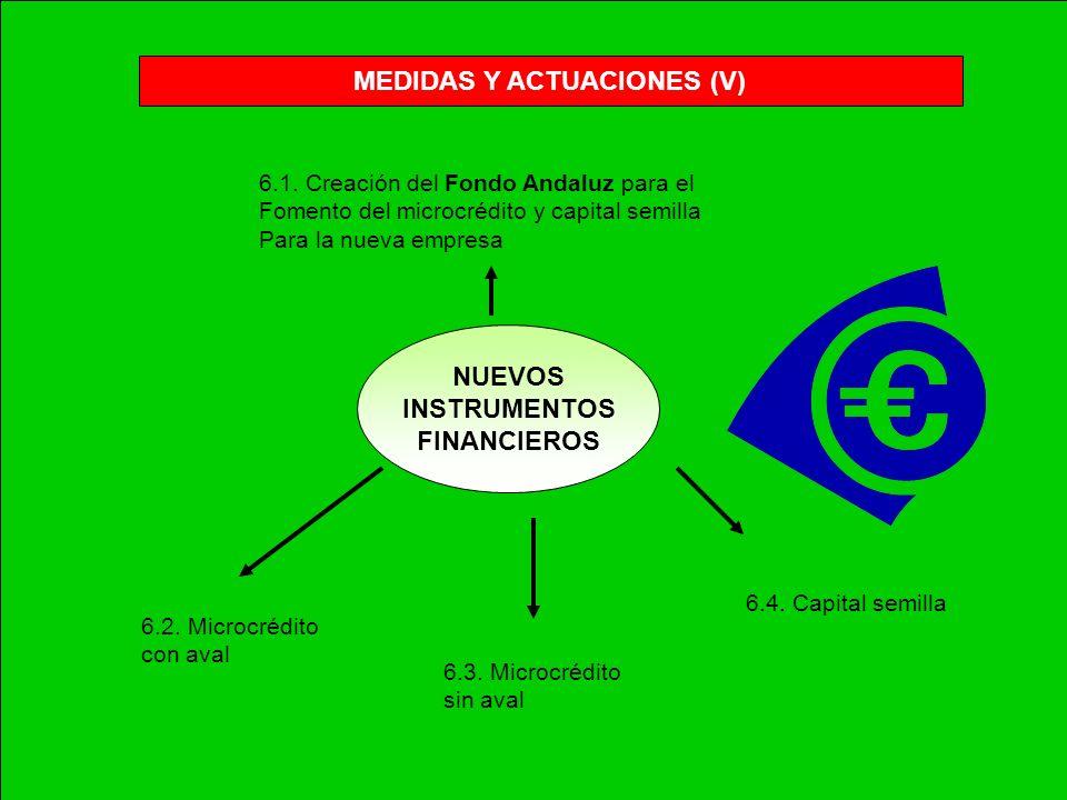 MEDIDAS Y ACTUACIONES (II) MEDIDAS Y ACTUACIONES (V)