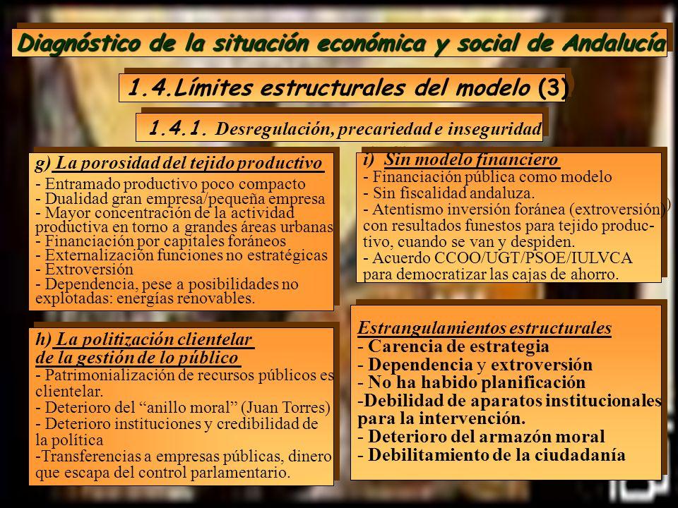 Diagnóstico de la situación económica y social de Andalucía